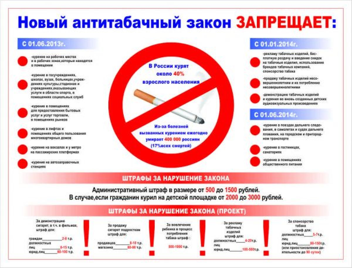 тогда, Закон о запрете курения в общественных местах 2017 штрафы тут еще